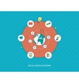 Communication distance education and social media vector image