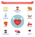 health and healthcare infographic health and vector image vector image