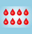 blood drops icons with blood groups name vector image vector image