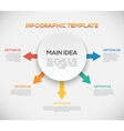 Infographics template with arrows and 3D circle vector image vector image
