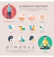 Alternative Treatment Page Of Website vector image
