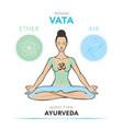 vata dosha - ayurvedic physical constitution vector image vector image