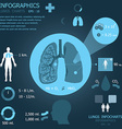 Lungs Infocharts vector image