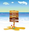 beach with signboard cartoon vector image vector image