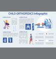 correction treatment child orthopedics infographic vector image vector image