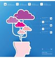 Communication Connection Cloud Shape Business vector image