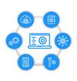 development engineering configuration icons vector image
