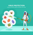 concept of viruses protection vector image