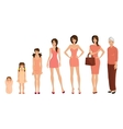 Generation woman set vector image vector image