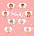 set of colored icons faces family members vector image vector image