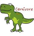 Carnivore vector image