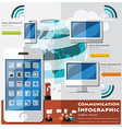 Communication And Connection Infographic vector image vector image