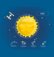 the sun infographic in universe concept vector image