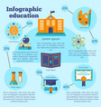 colorful infographic education vector image