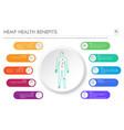 hemp health benefits horizontal business vector image vector image