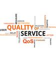 word cloud QoS vector image vector image