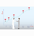 plot of the love of the duration of family life vector image vector image