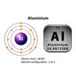 Symbol and electron diagram Aluminium vector image vector image