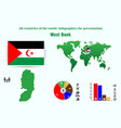 west bank all countries of the world infographics vector image vector image