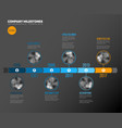 infographic timeline template with photos vector image vector image