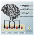 Mind Modulations Brainwave Education Infographic vector image
