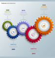 time line info graphic with colorful design gears vector image vector image