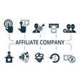 affiliate company icon set collection contain