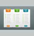 price plans comparison infographic tab with 3 vector image vector image