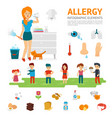 Allergy infographic elements flat design