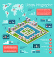 infographics of urban infrastructure vector image vector image