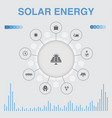solar energy infographic with icons contains such vector image