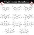 Polychlorinated dibenzofurans dioxine-like class vector image vector image
