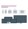 Responsive web design for different devices vector image
