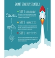 Rocket ship launch vector image