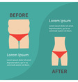 Before after infographic Woman fat and skinny vector image vector image
