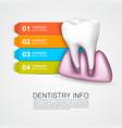 dentistry info medical art creative vector image vector image