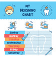 teeth brushing incentive chart child dental vector image vector image