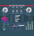 drug addiction infograhic vector image