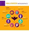 Halloween Concept Infographics vector image vector image