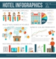Hotel infographics set vector image