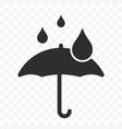 umbrella icon fragile box warning symbol package vector image vector image