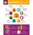 Halloween Big Infographics vector image vector image