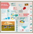 Uganda Africa infographics statistical data sights vector image