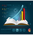 business infographic with open book learning style vector image vector image