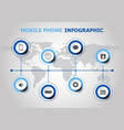 infographic design with mobile phone icons vector image vector image