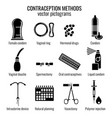 contraception methods image vector image vector image