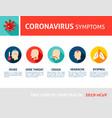 coronavirus symptoms infographic 2019 ncov vector image