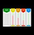 comparison pricing list vector image