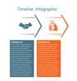 timeline infographic 2 color arrows vector image vector image