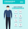 concept coronavirus how protect from infection vector image vector image